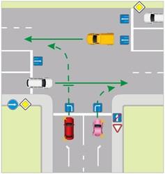 Выезд с дороги имеющей одностороннее движение