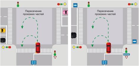 Разворот на т-образных перекрестках, в т.ч. с выездом на дорогу с односторонним движением