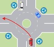 Проезд кругового перекрестка против транспортного потока