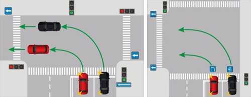 Поворот налево с левой и правой полосы на перекрестке