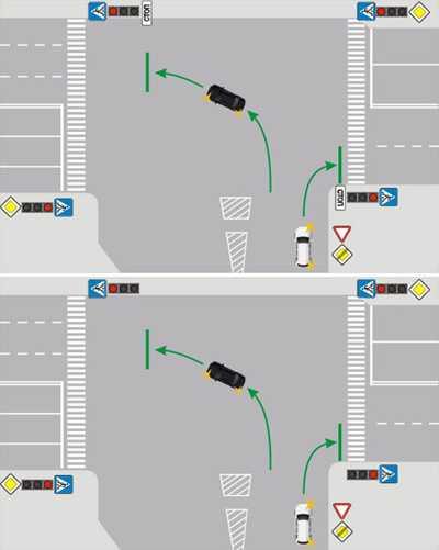 Нерегулируемый перекресток с регулируемым пешеходным переходом