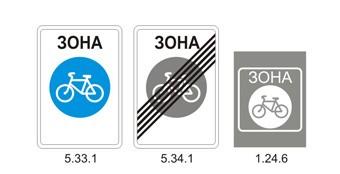 Знаки и разметка велозоны