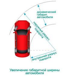 Схема поворота в динамике