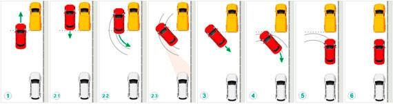 Схема параллельной парковки