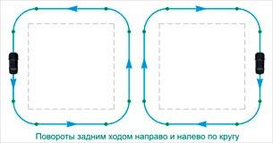 Схема движения задним ходом
