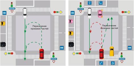 Разворот с выездом на дорогу с односторонним движением