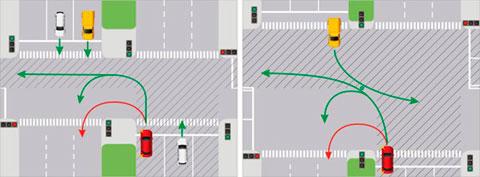 Движение через перекресток по своей проезжей части