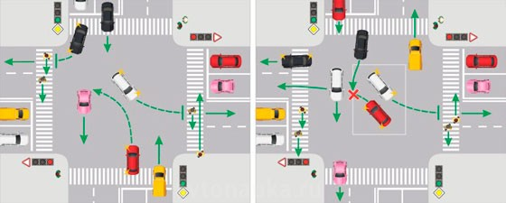 Встречный разъезд на перекрестке