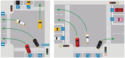 Параллельный поворот налево одновременно с двух полос, пути не пересекаются