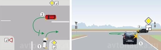 Гл. дорога меняет направление