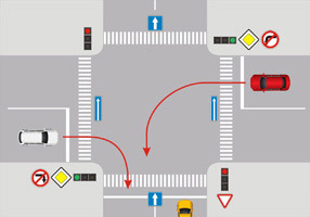 Схема поворотов