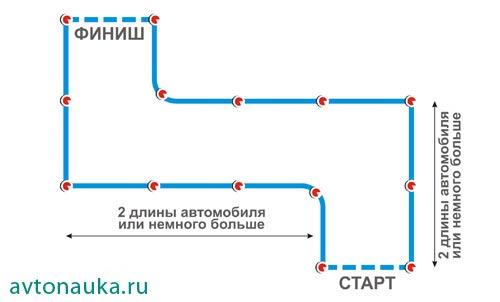 Схема для поворотов на 90
